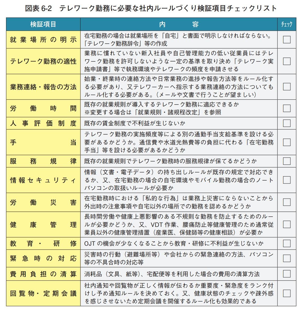 ガイドブック6章 テレワークに関する 社内ルール作り┃ 総務省